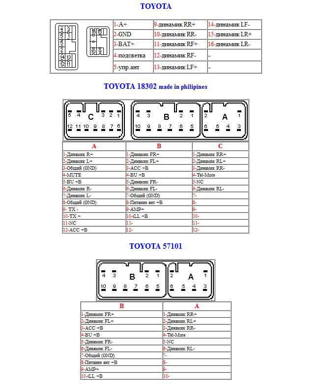 Распиновка разъема автомагнитолы-1