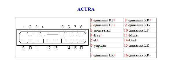 Распиновка разъема автомагнитолы-16