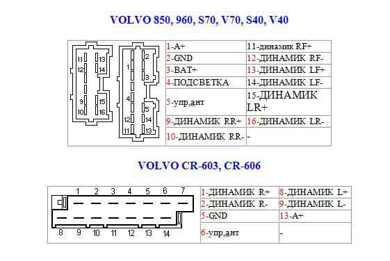 Распиновка разъема автомагнитолы-3