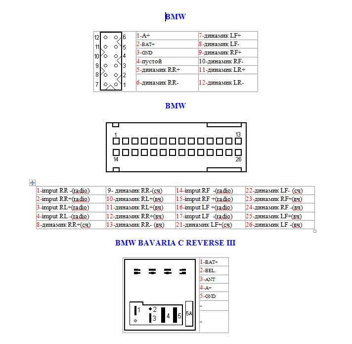 Распиновка разъема автомагнитолы-6