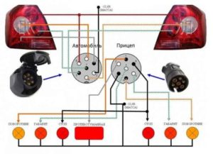 Подключение розетки прицепа легкового автомобиля-1