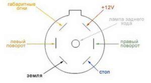 Подключение розетки прицепа легкового автомобиля-3