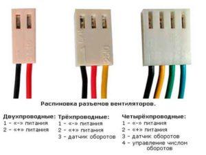 Распиновка вентиляторов-2