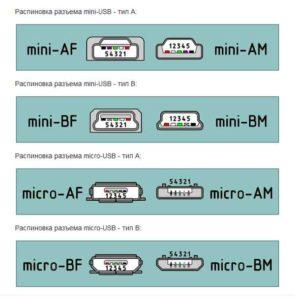 Разъем мини usb-8
