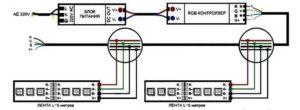 RGB лента с контроллером и пультом-2