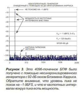 Схема генератора сигнала-3