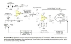 Схема генератора сигнала-4