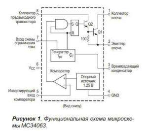 Схема мигалки-1a