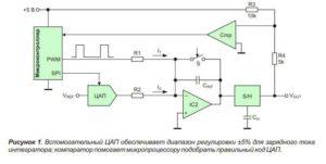 Схема ШИМ контроллера-1