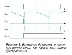 Схема ШИМ контроллера-3