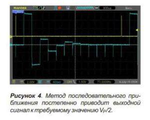 Схема ШИМ контроллера-4