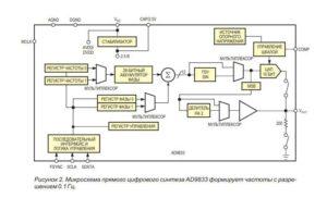 Схема управления шаговым двигателем-2