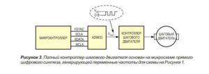 Схема управления шаговым двигателем-3