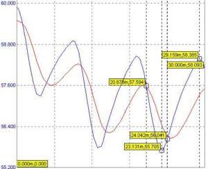 Схема усилителя Ланзар-13