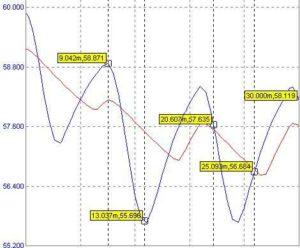 Схема усилителя Ланзар-14