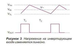 ШИМ схема-3