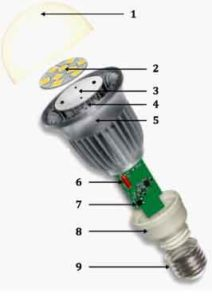 Светодиоды 12 вольт для авто-3
