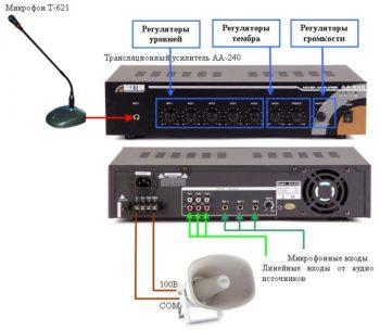 Трансляционный усилитель-3