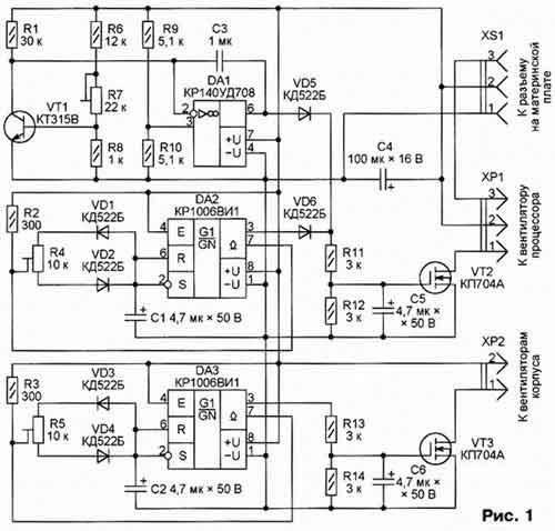 Управление вентиляторами компьютера-2