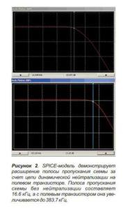 Усилитель фотодиода-2