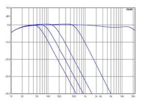 Усилитель одноканальный для сабвуфера-12